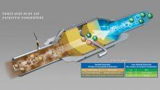 catalytic-converter-3way