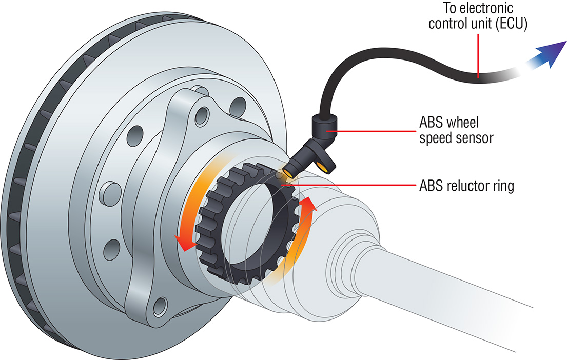 What are ABS brakes and all the trickery behind them   PakWheels Blog