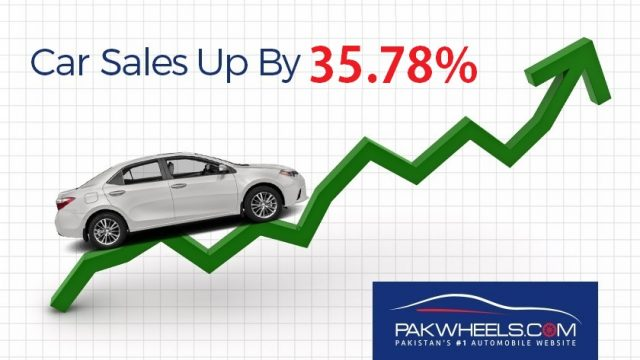 car sales april 2018