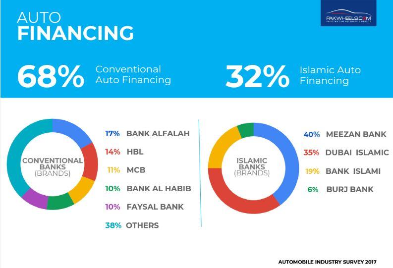 auto-finance2