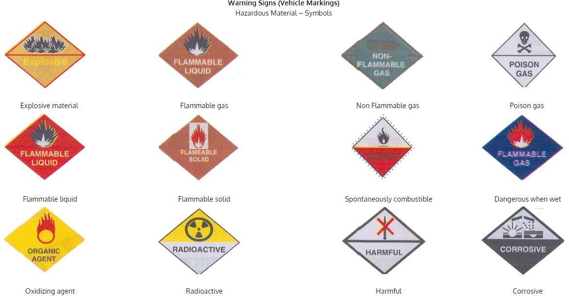warning-symbols