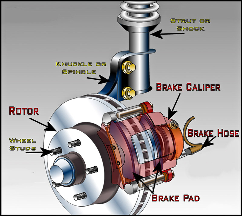 disc-brake-diagram