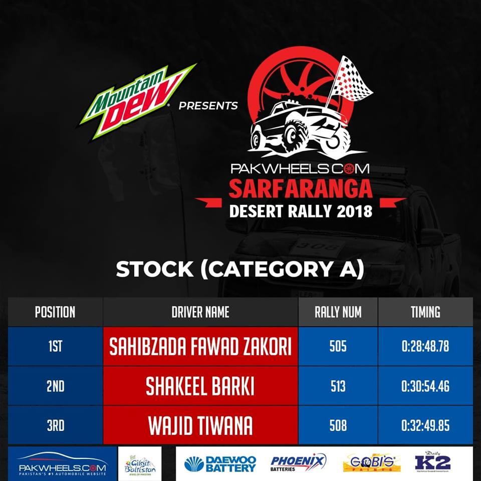 PW Sarfaranga stock1