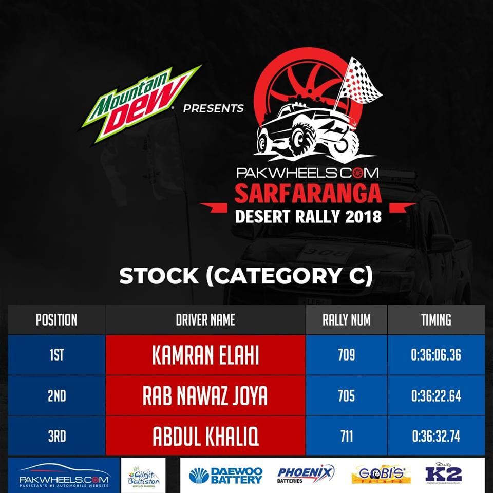 PW Sarfaranga stock3