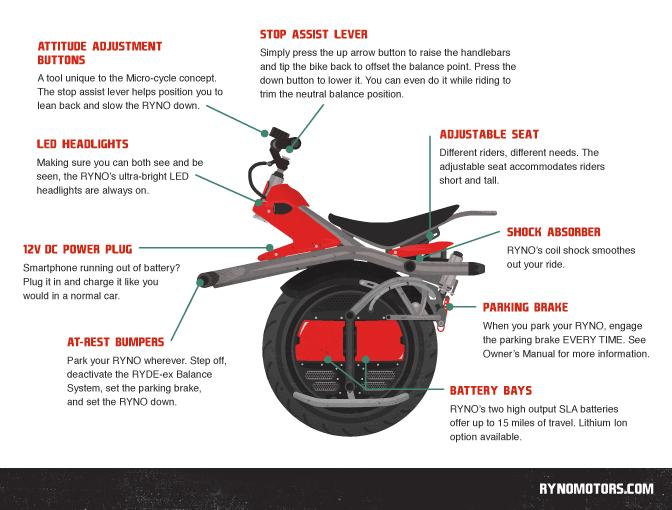 ryno motorcycle (1)