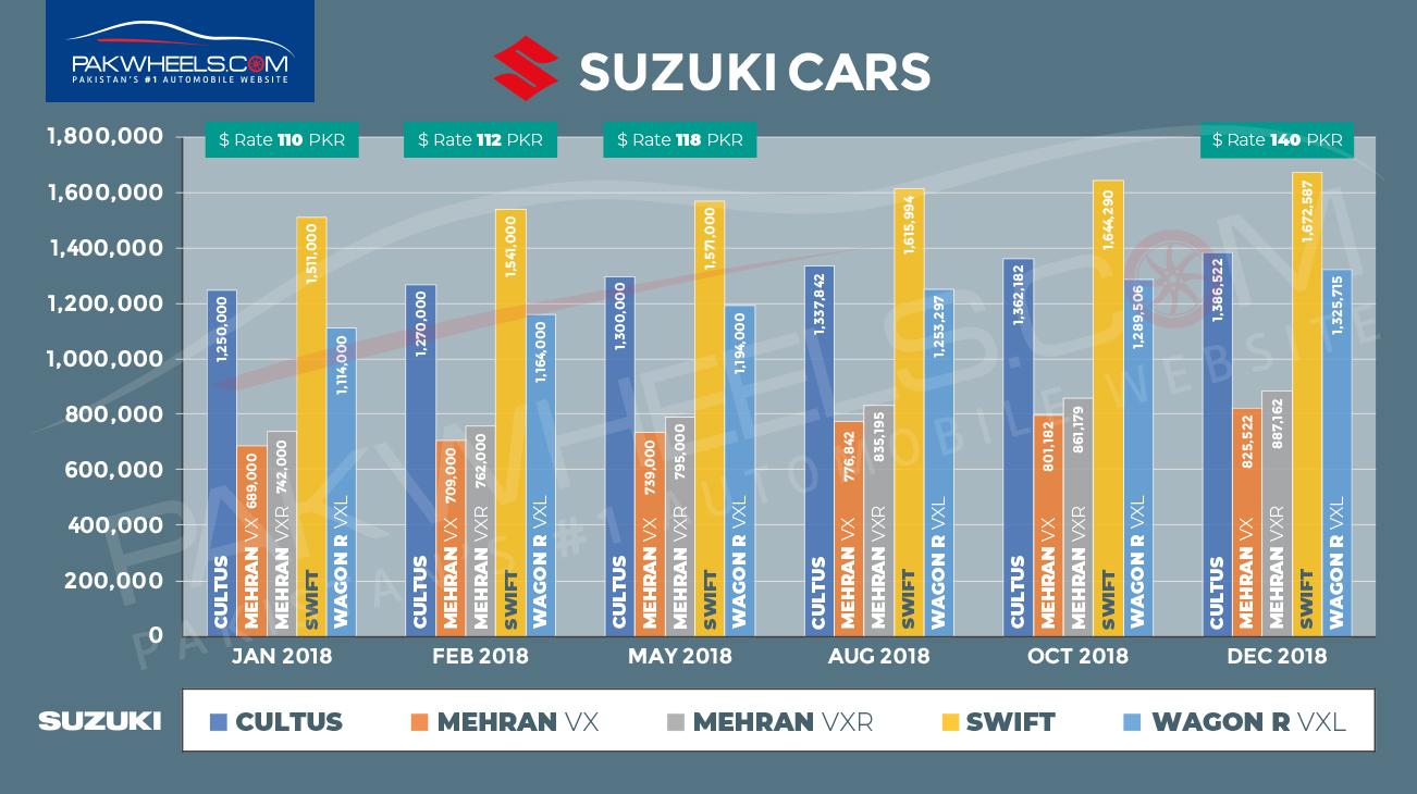 Suzuki-Cars4