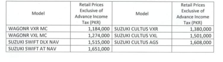 Pak Suzuki cars