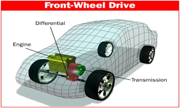Rear-wheel Drive Or Front-wheel Drive