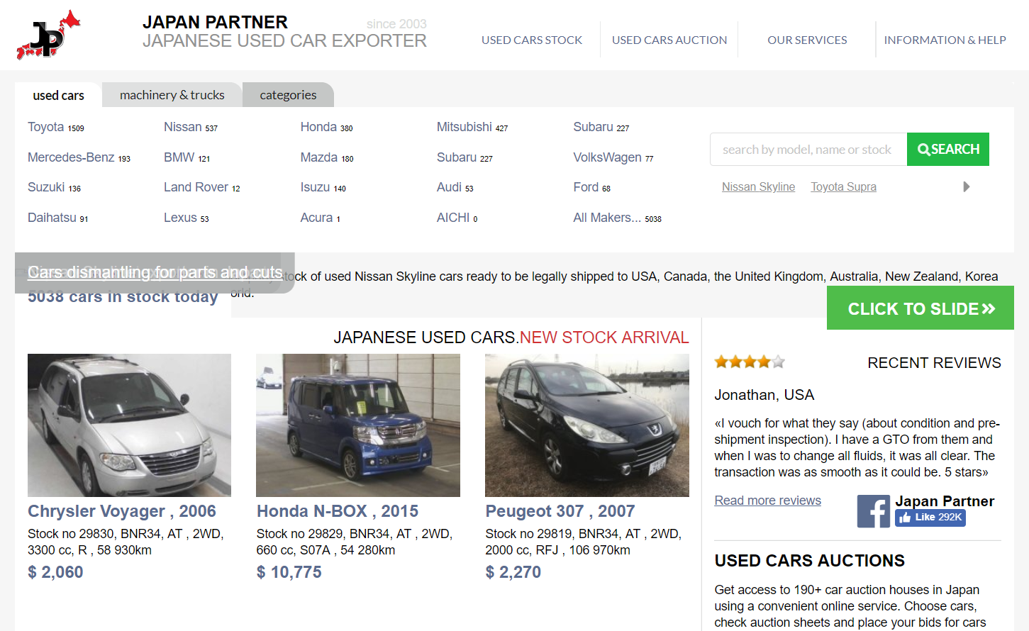 How to import vehicles from Japan? - PakWheels Blog