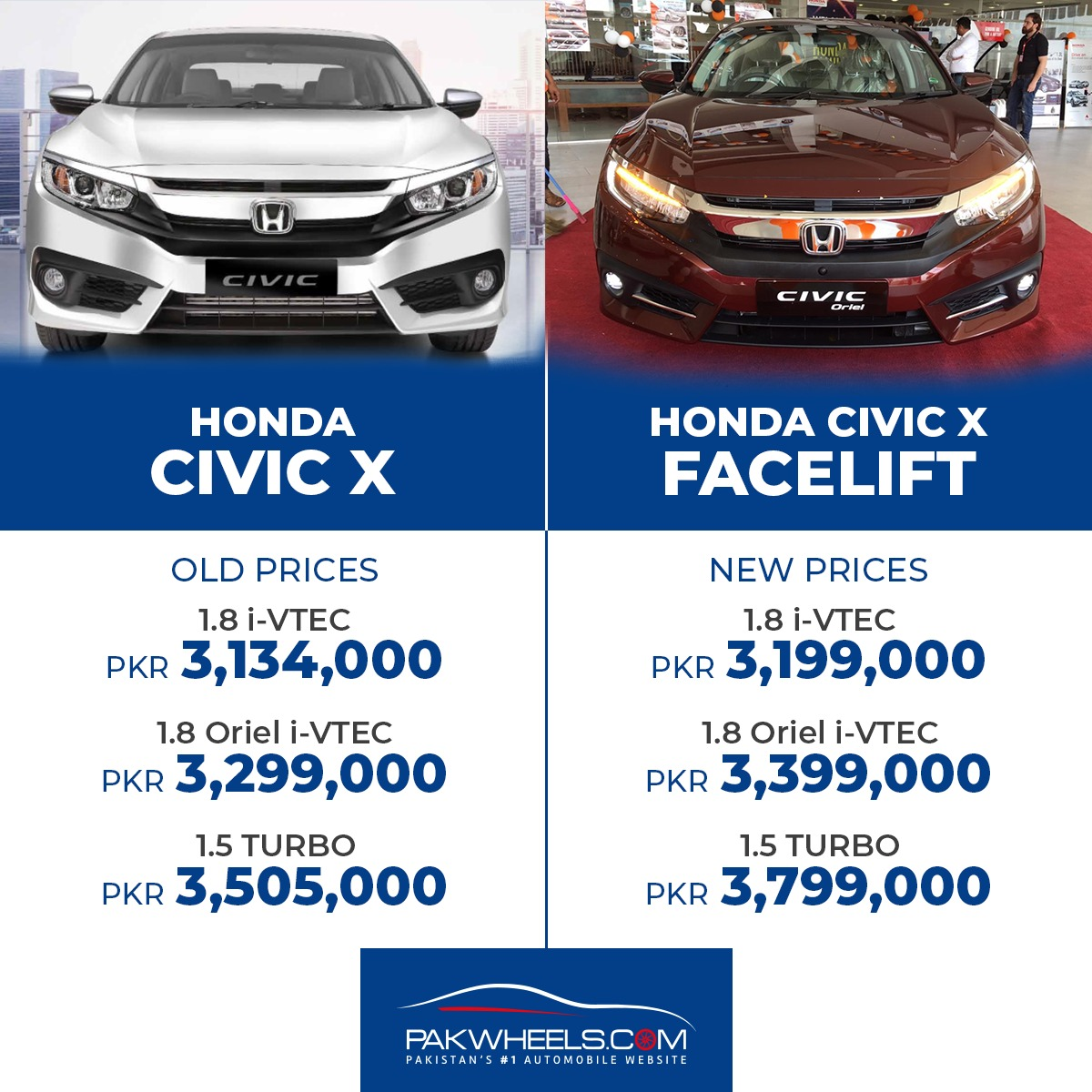 Honda civic facelift prices