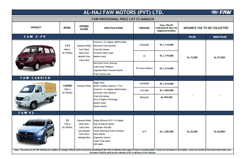 Al Haj Faw Increases The Prices Of Its Cars For June 2019 Here Are