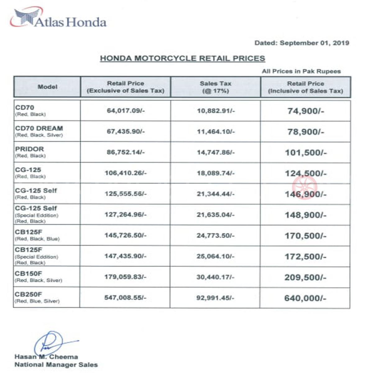 Atlas Honda Increases The Prices Of Its Bikes For September 2019