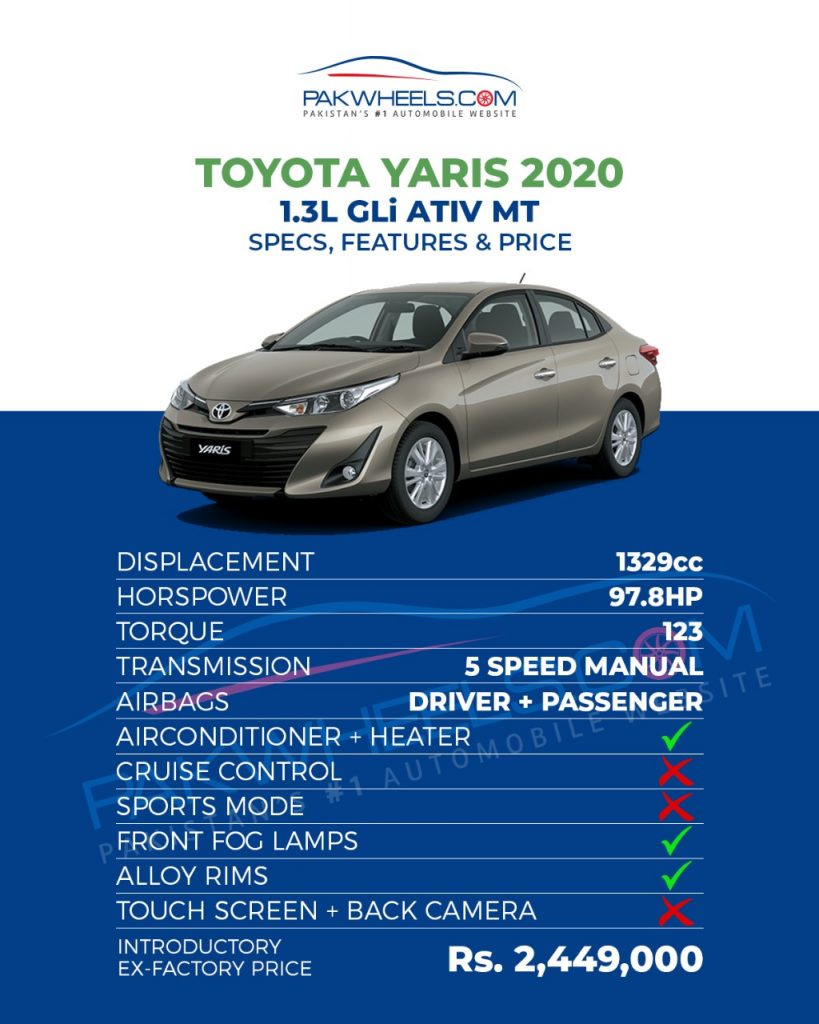 Toyota Yaris 2020 Price Specs And Features Revealed Pakwheels Blog