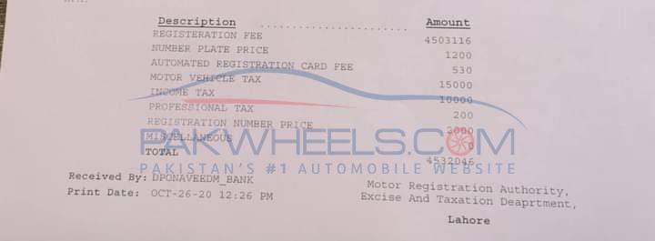 Most Expensive Car Registration