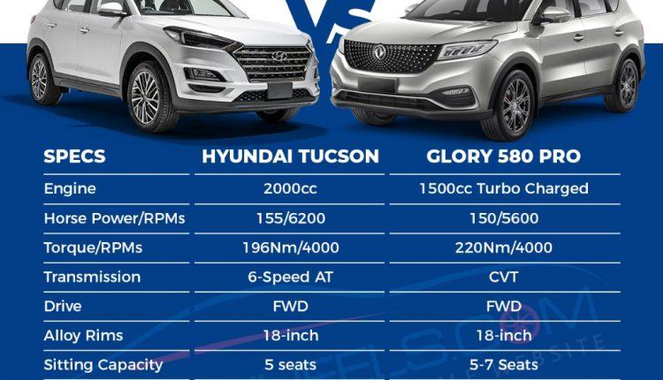 Tucson Vs. Glory Pro