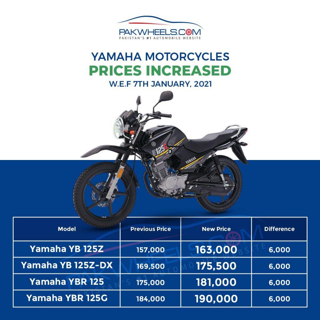 Yamaha Prices