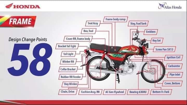 New Honda CD 70 Upgrades